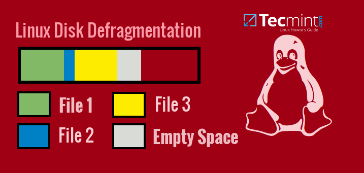 Defragment-Linux-System-Partitions